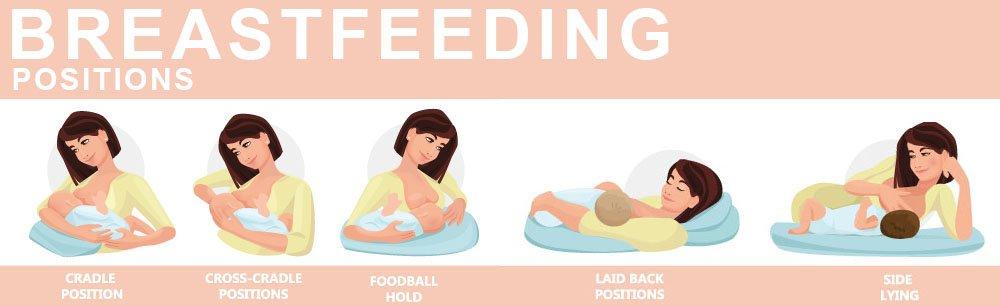 Common breastfeeding positions